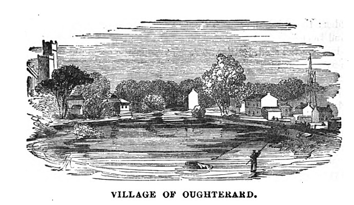 Oughterard 1867 | Oughterard Heritage